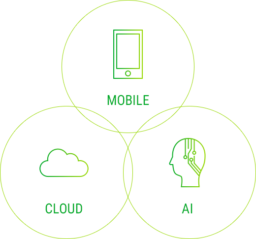 MOBILE CLOUD AI
